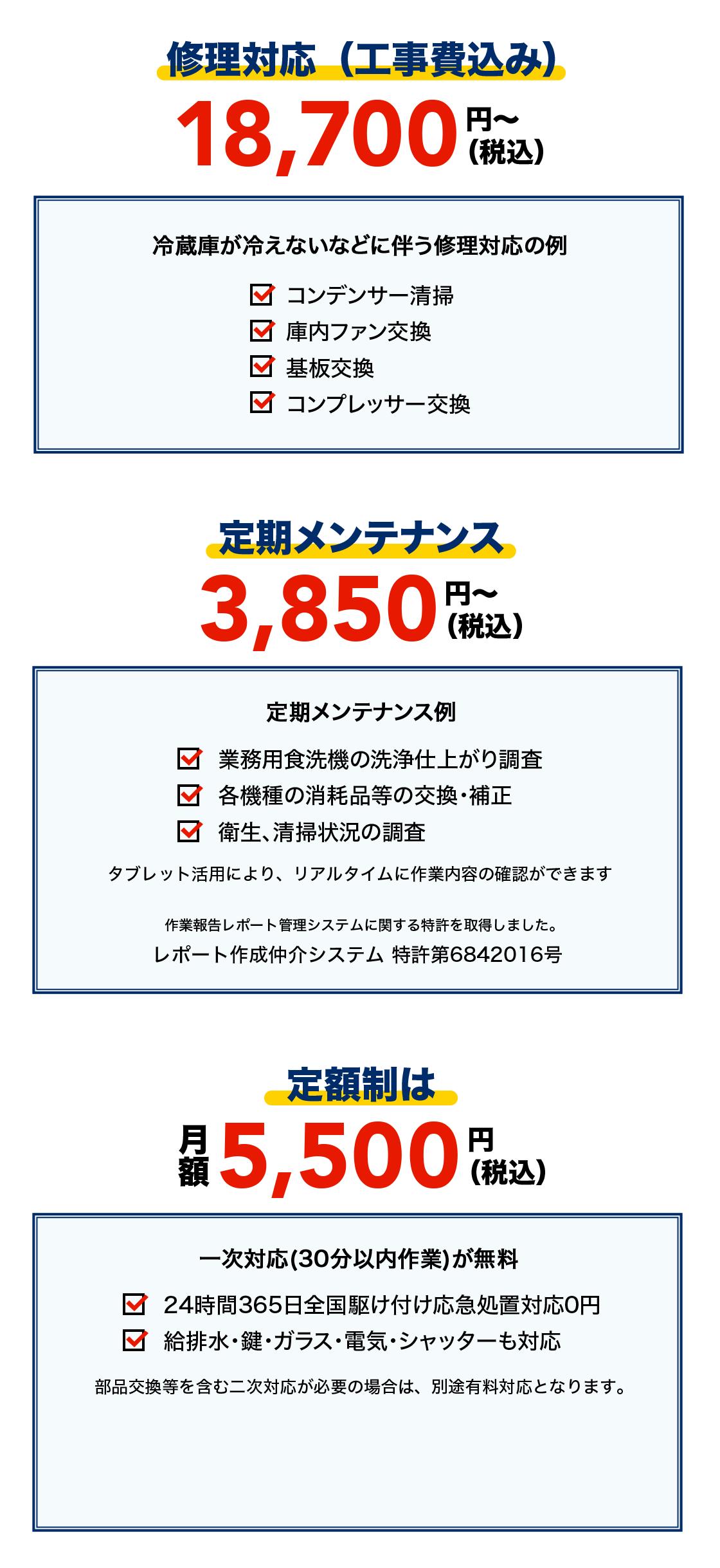 修理対応(工事費込み) 12,000円〜。定期メンテナンス 3,500円〜。定額制は6,980円/月額。